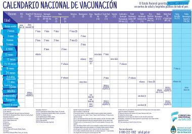 calendario-vacunacion-2017-laboratorio-rospaw-msal